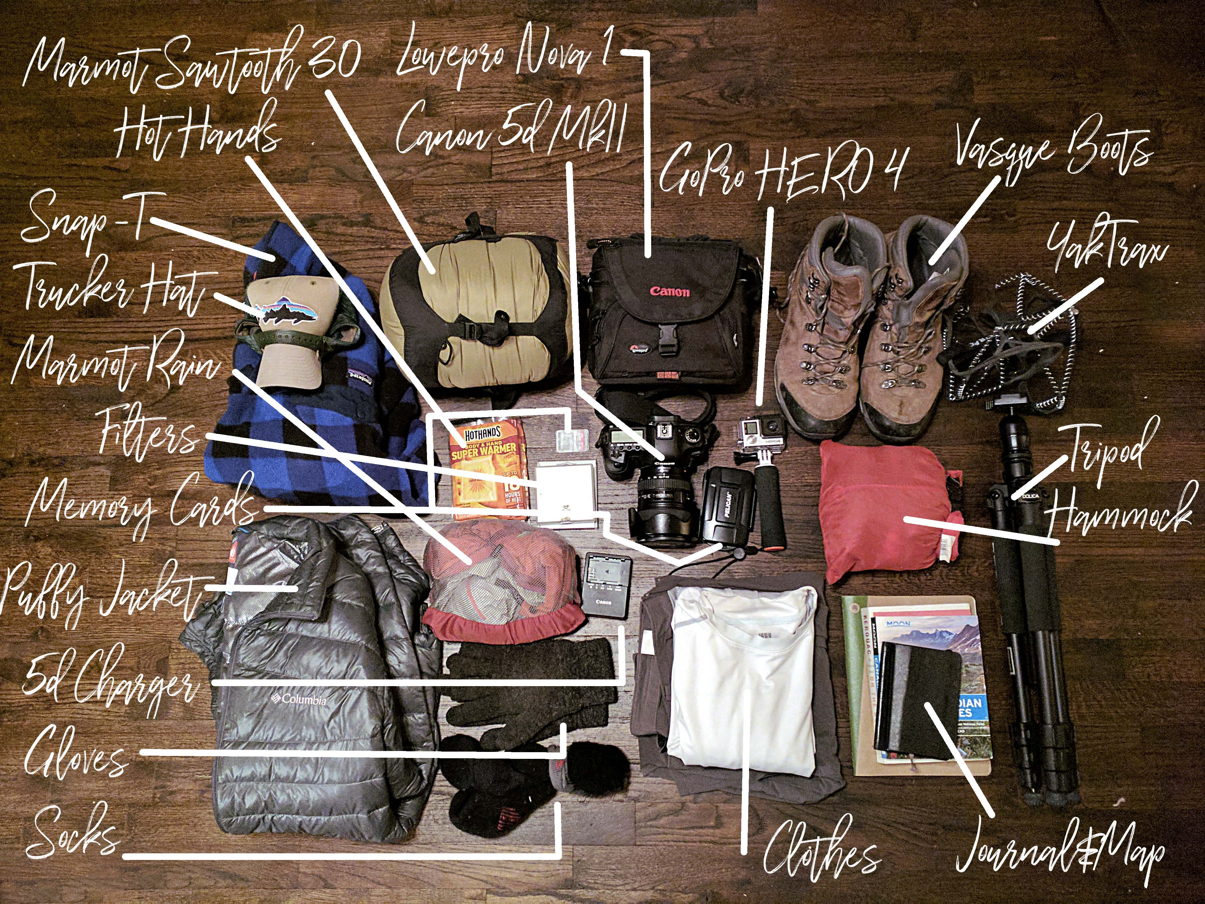 What to Pack for a Canadian Adventure-Gear Load-Out for Banff, Jasper, and Yoho National Parks